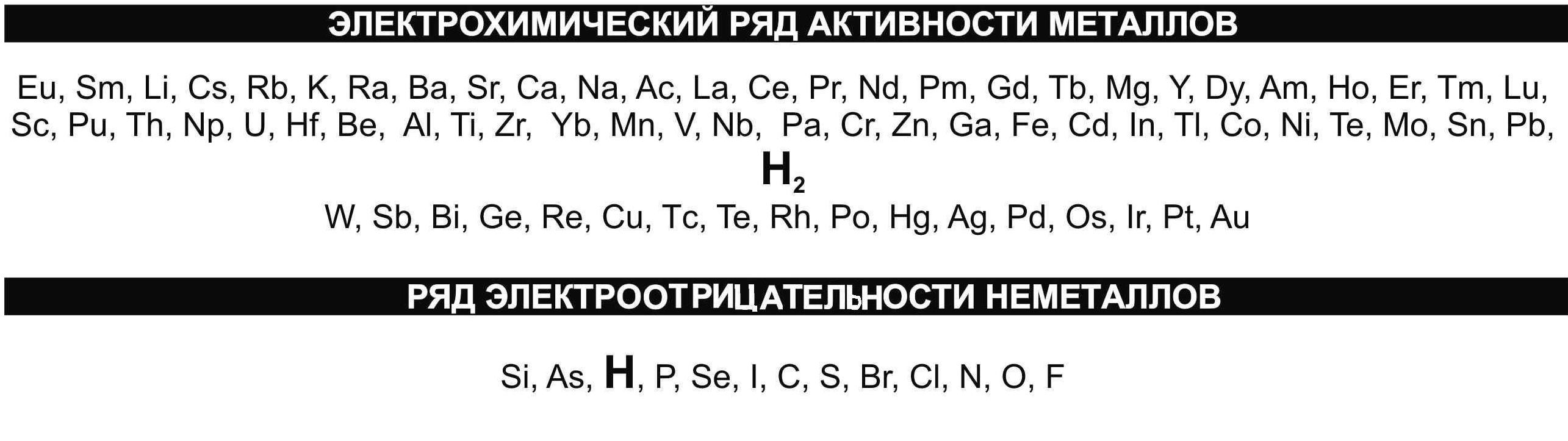 effects of ionizing radiation united